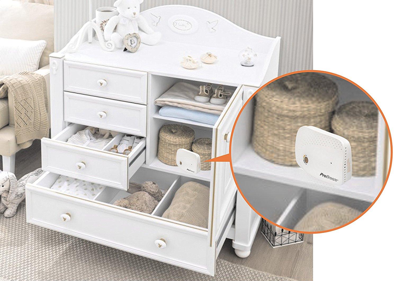 Deshumidificador de closets - Humedad ideal habitacion ...