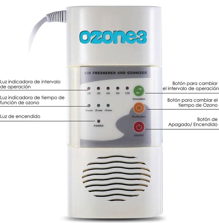 ozone3 portatil funciones