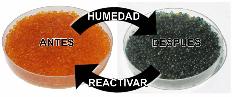 silica gel naranja antes y despues